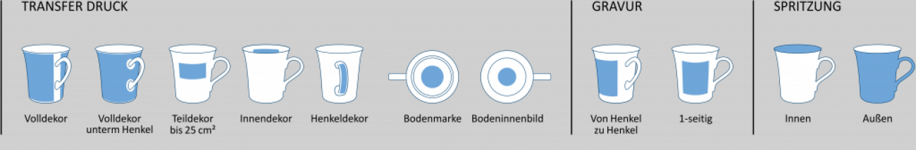 Individualisierung Amsterdam