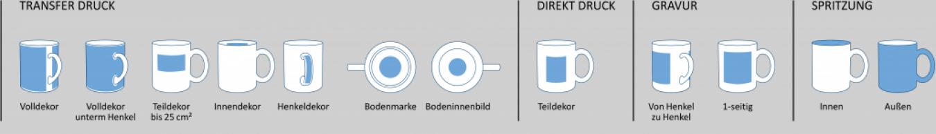 Individualisierung Berlin L