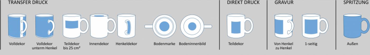 Individualisierung Berlin XXL