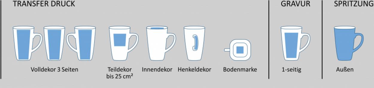 Individualisierung Frankfurt XL