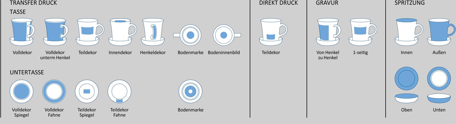 Individualisierung BERN_Becher mit Untertasse d