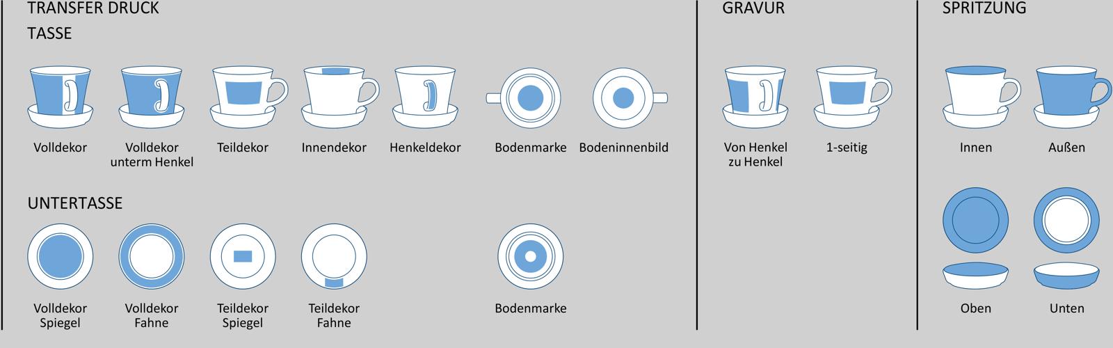 Individualisierung BERN_Espresso Kaffee d