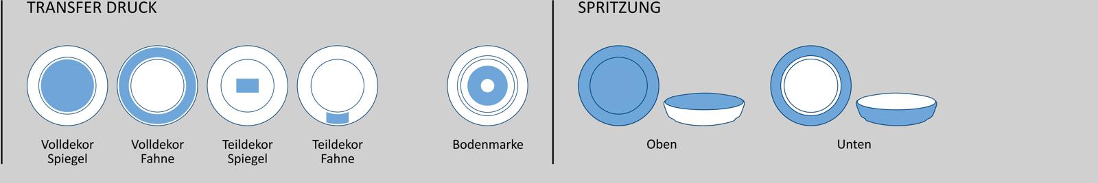Individualisierung BERN_Untertasse Schale d