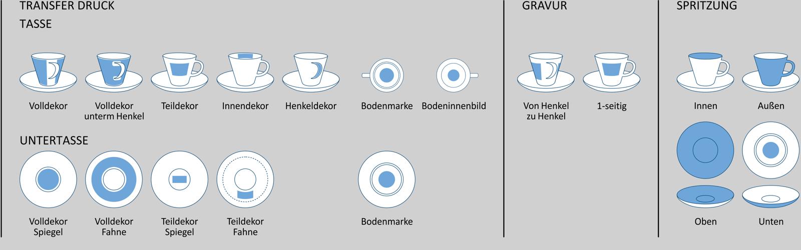 Individualisierung BRÜGGE_alle Tassen d