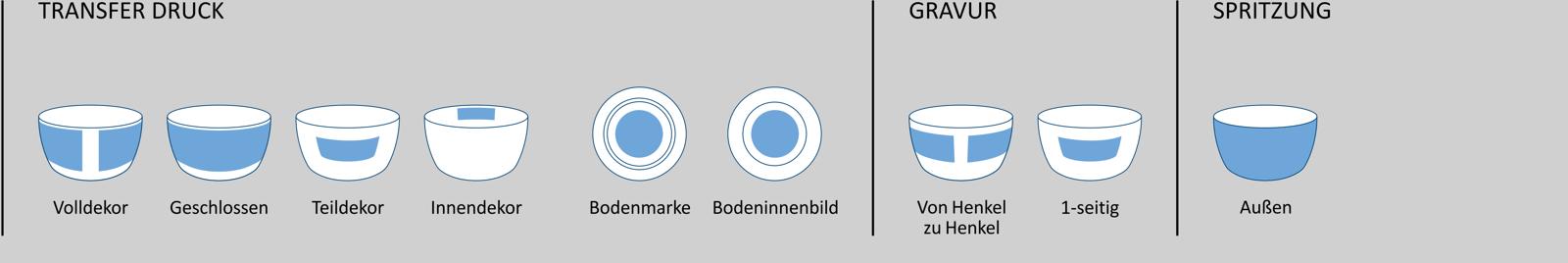 Individualisierung FRÜHSTÜCK_Schale d