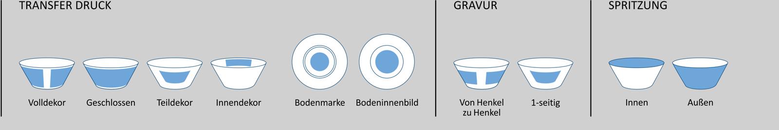 Individualisierung NARA_Schalen M L d