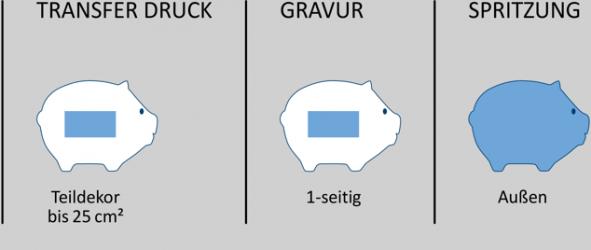 Individualisierung Spardose Schwein b