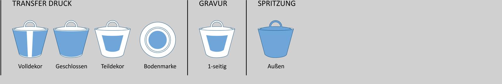 Individualisierung TORONTO_BRÜGGE_Zucker d