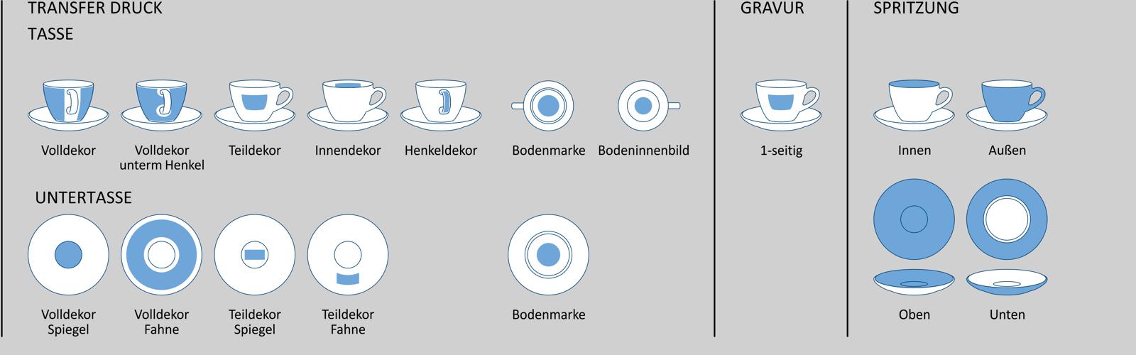 Individualisierung WESTMINSTER_Kaffee d