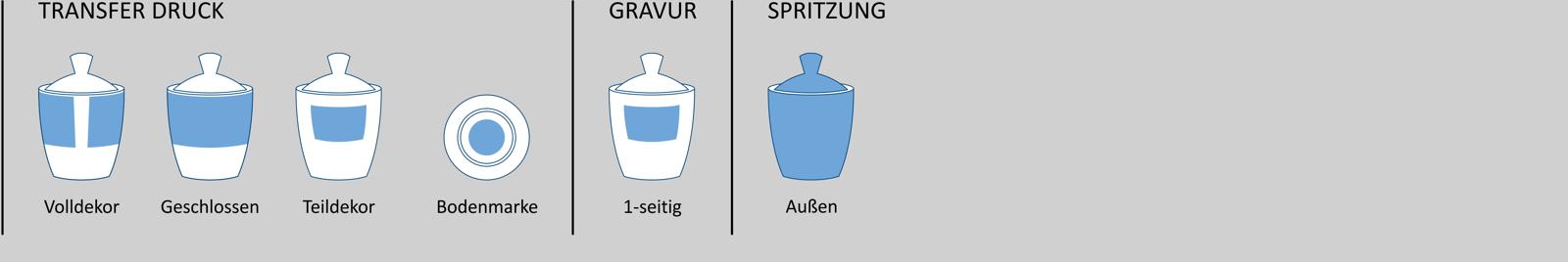 Individualisierung WESTMINSTER_Zucker d