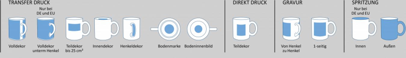 Individualisierung Berlin L b
